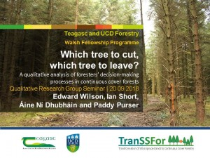 Presentation to Teagasc Qualitative Research Group, 20 09 2018